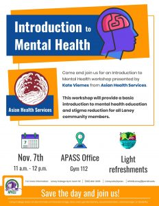 Introduction To Mental Health Workshop Apass Program Apass Program