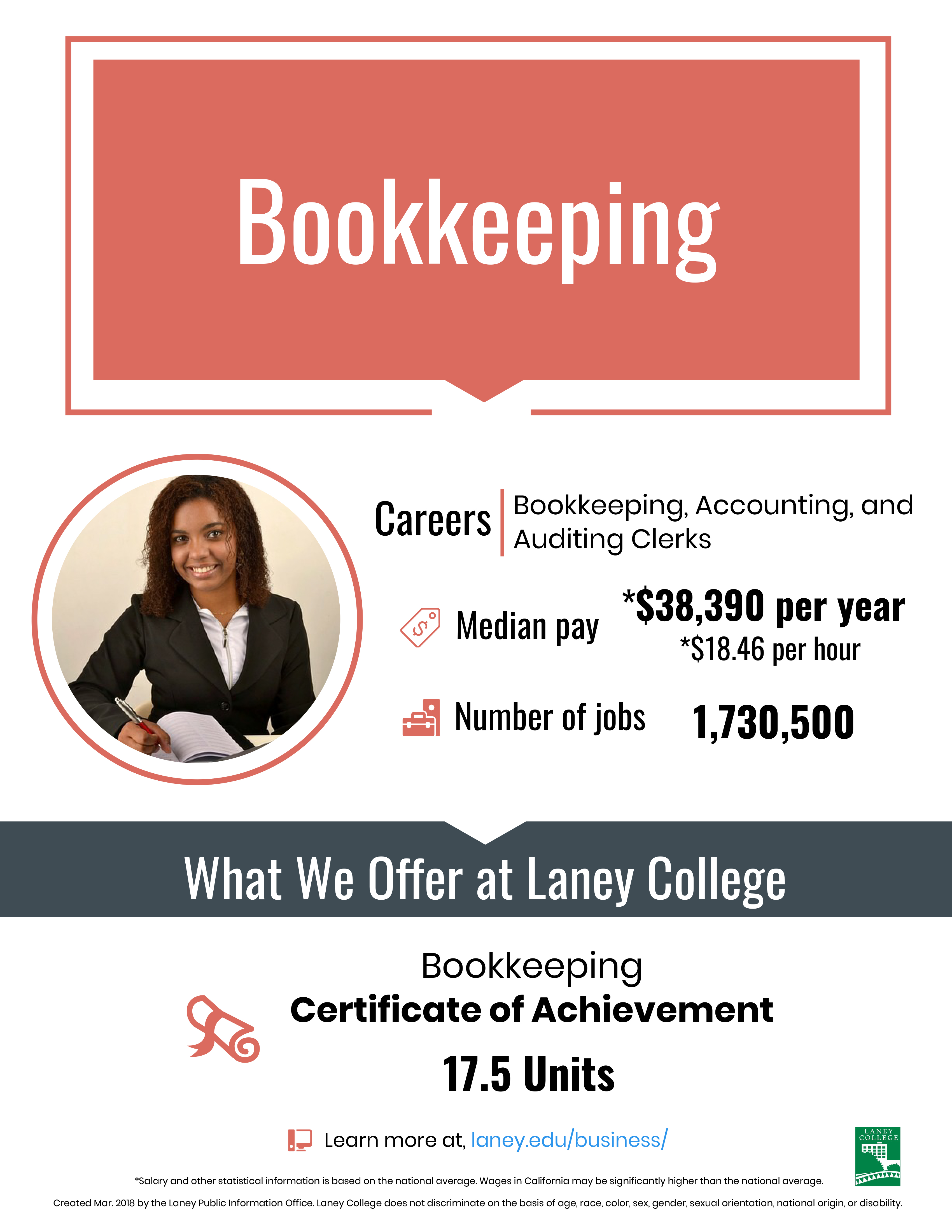 Accounting business department business department program information 1betcityfo Images