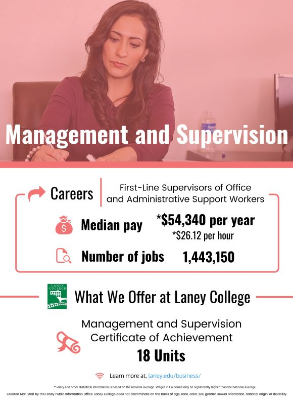 management and supervision