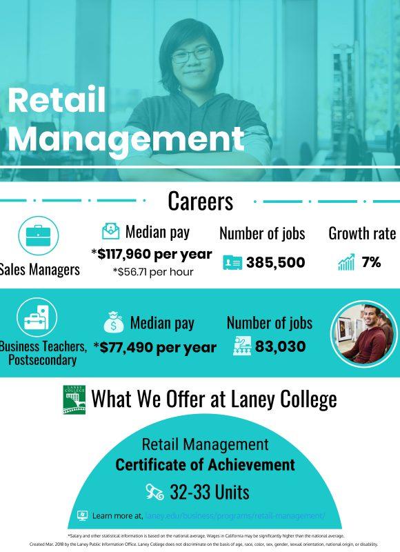 retail managment