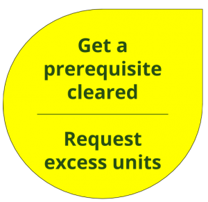 Click here to get a prerequisite cleared or request excess units.