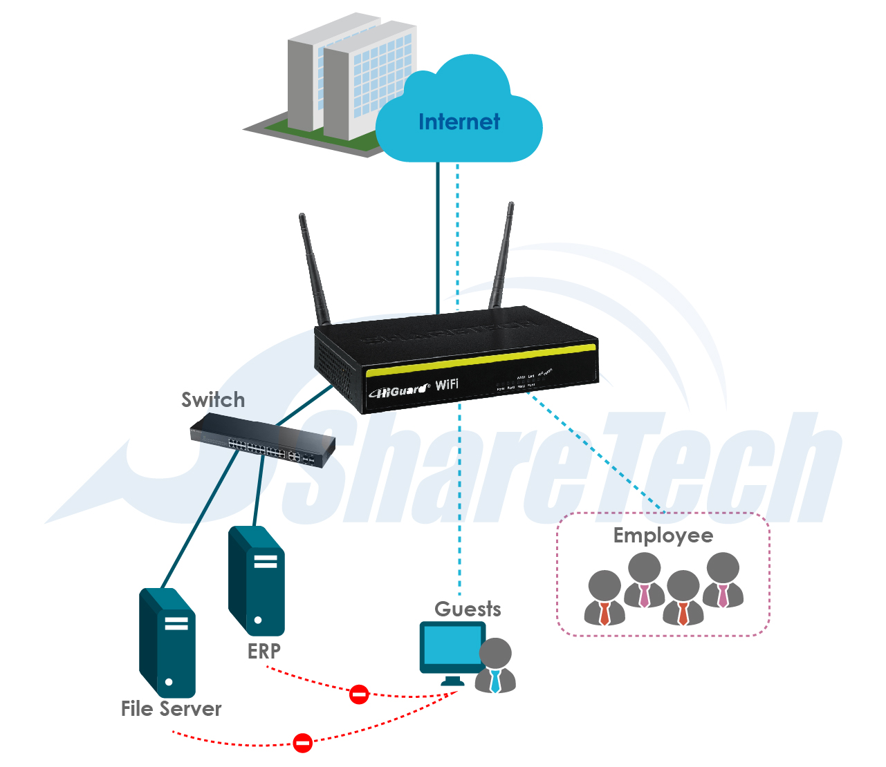 Ect Courses Environmental Control Technology Hvacr Digital Security Controls Wiring Diagram Description Installation And Use Of Common System Networks Practices For The Some Standards