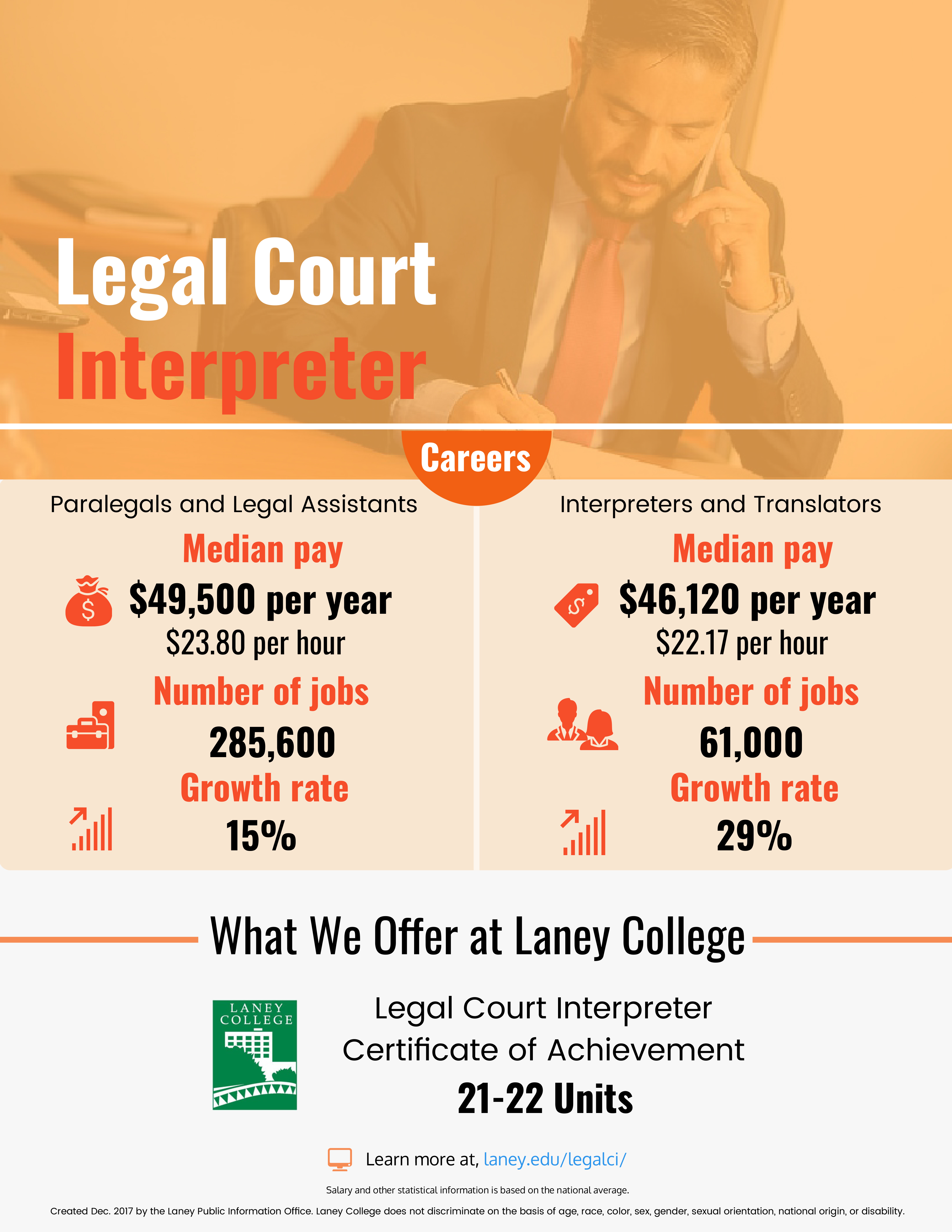 Legal and community interpreting legal and community program information 1betcityfo Images