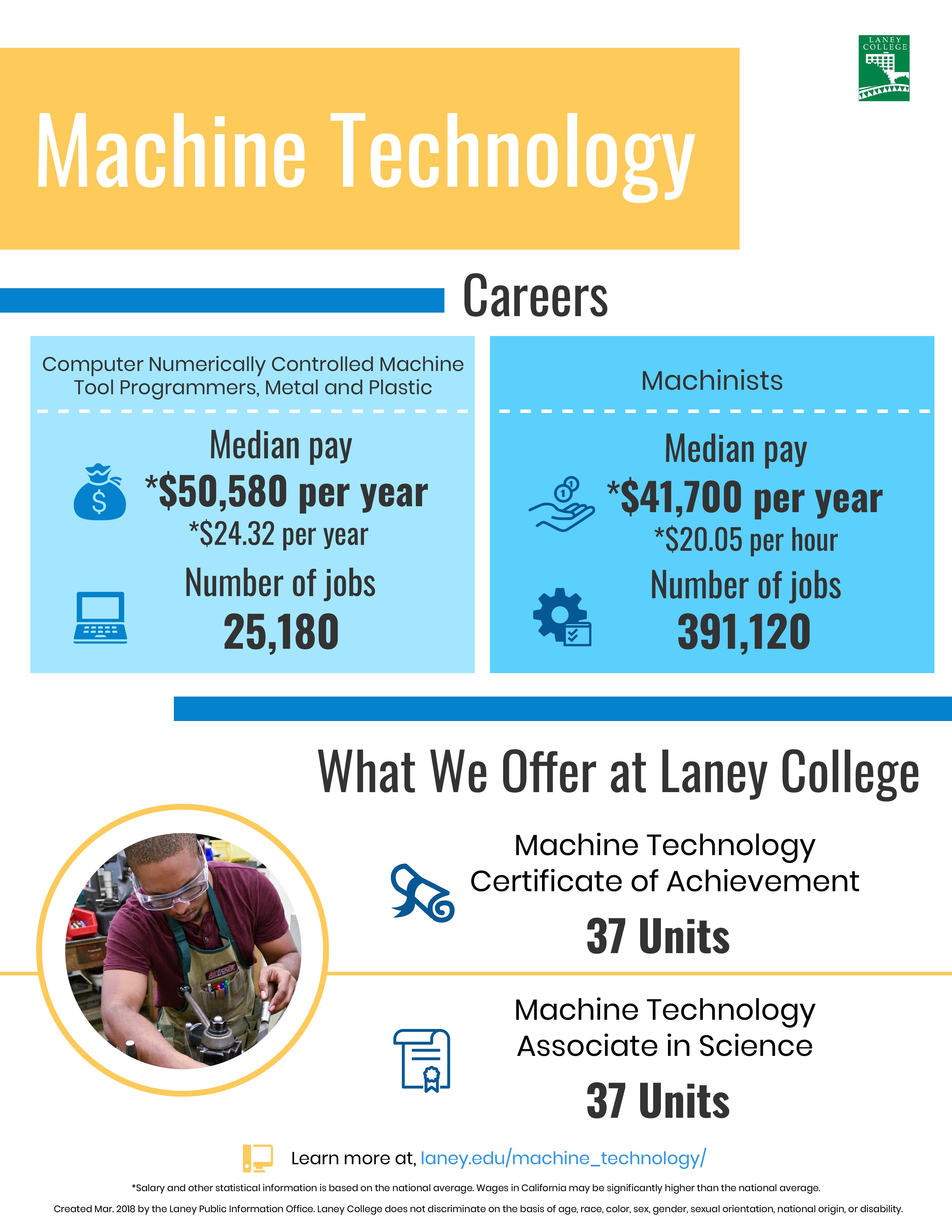 Machinist Apprenticeship - Machine Technology Machine Technology