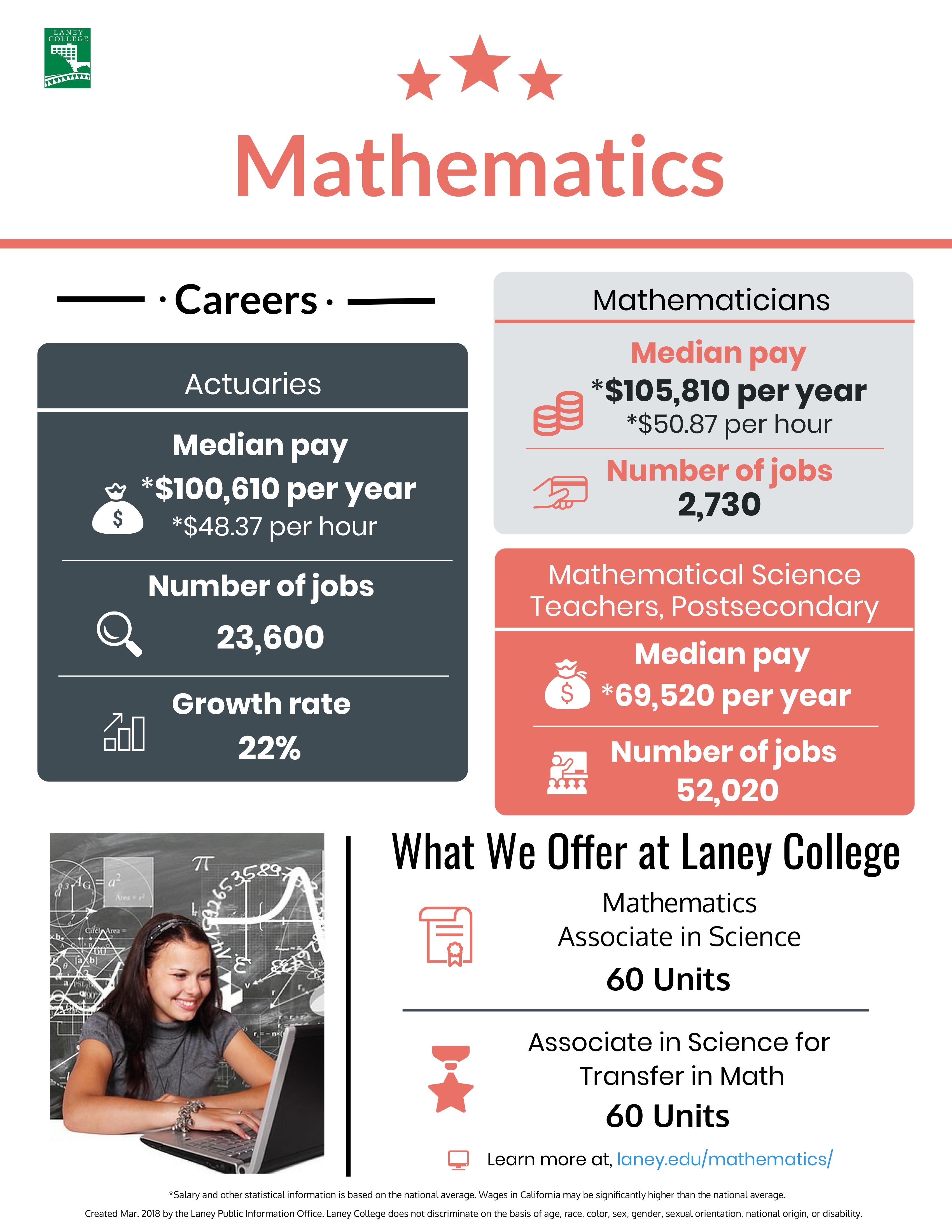 Mathematics - Mathematics Department Mathematics Department