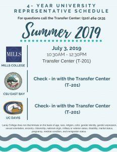 Uc Davis Academic Calendar.Transfer Center Transfer Transfer