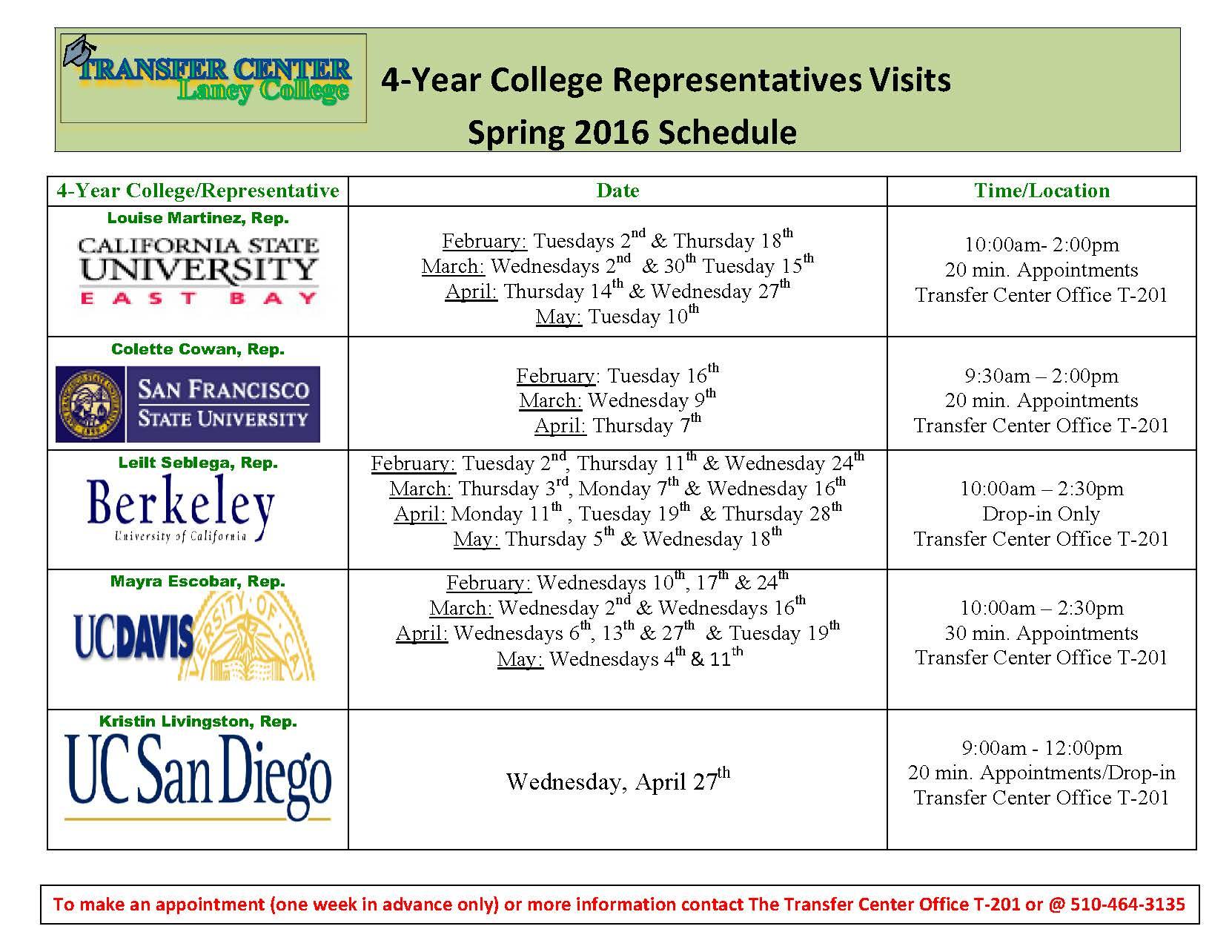 College-Rep-Spring-16