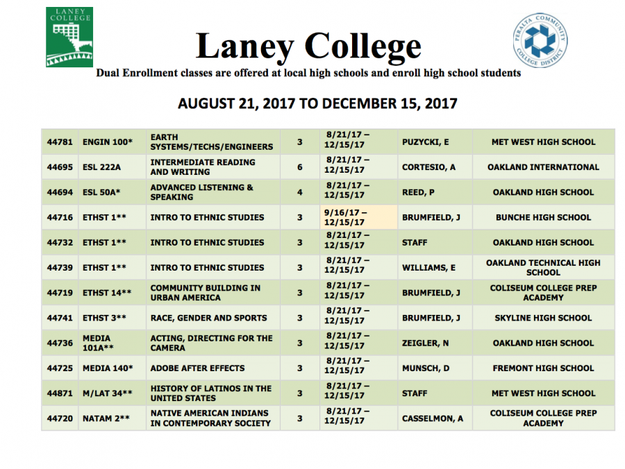 Laney College Dual Enrollment Fall 2017