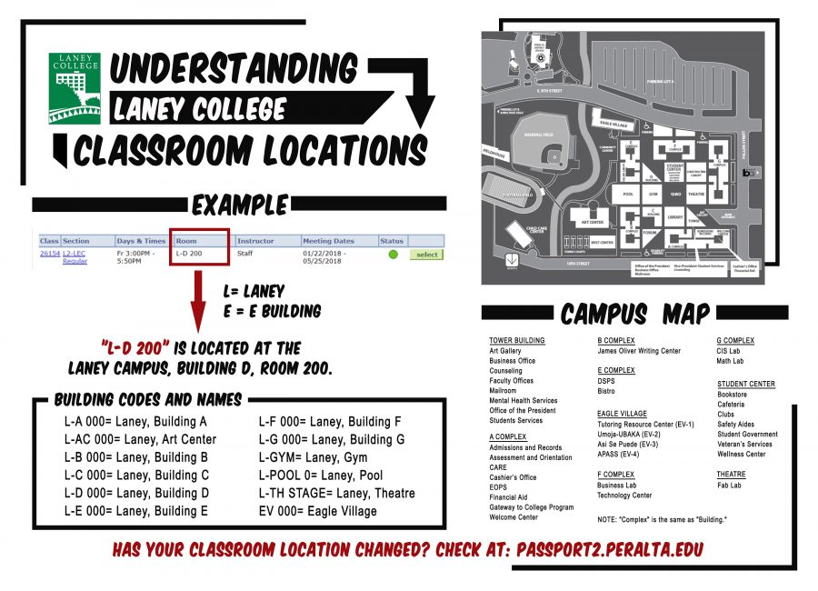 Image showing location code explanations for Laney College